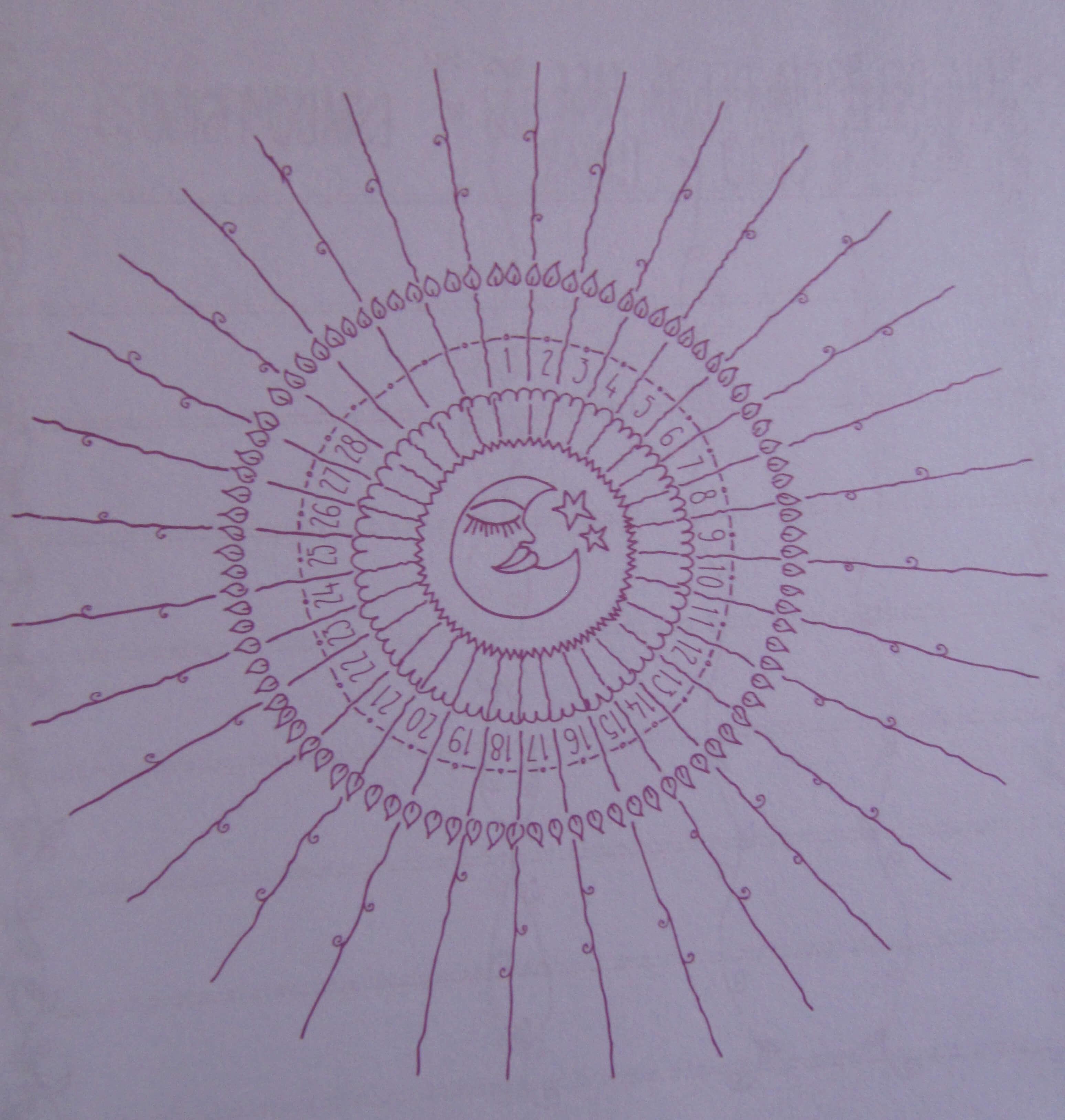 Circulo Lunar Diario Luna Viva