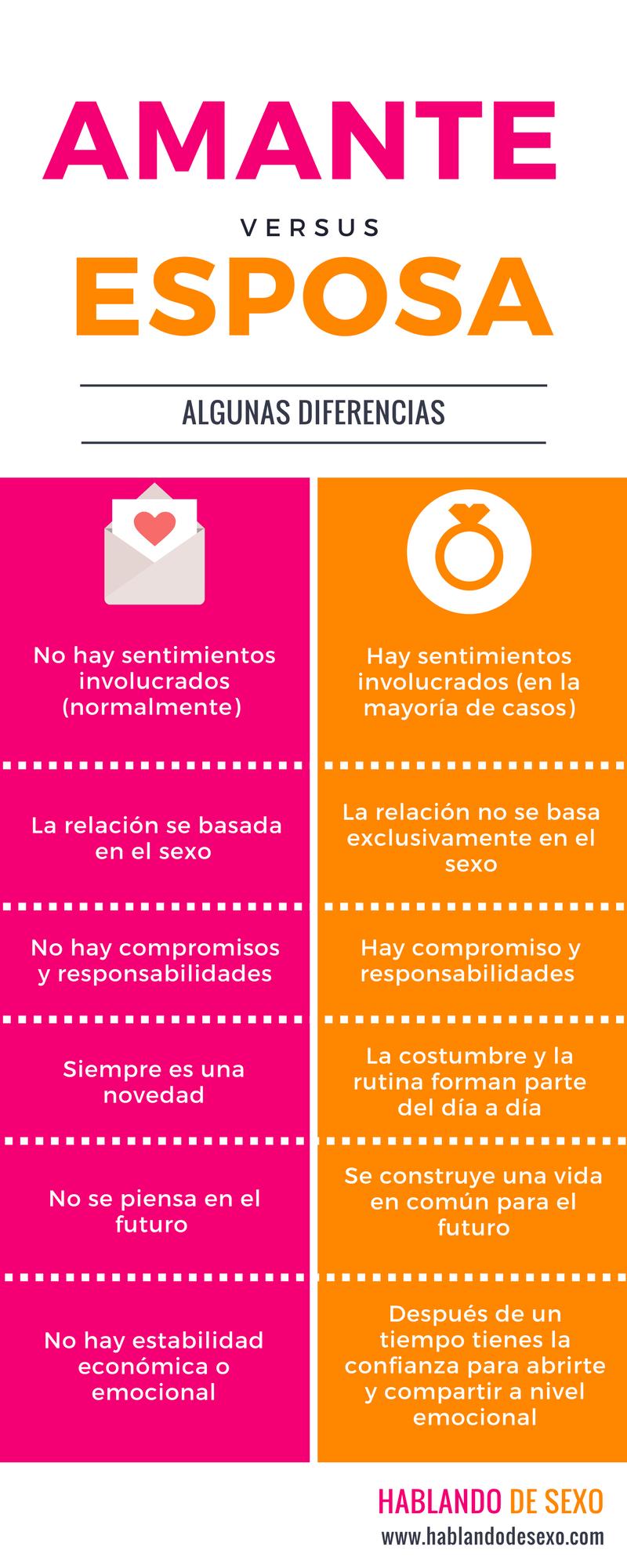 Infografia diferencia Ser Amante y esposa